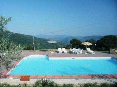 Italy-rental-villa-pool